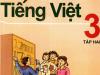 Đề ôn hè lớp 3Tiếng Việt (Đề số 9): Khoanh vào các chữ cái trước những từ viết sai chính tả