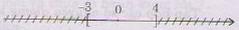 bai1_trang18 dai so 10_Cau a