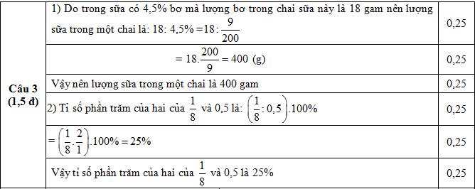 Đáp án câu 3Đề KSCL Toán lớp 8