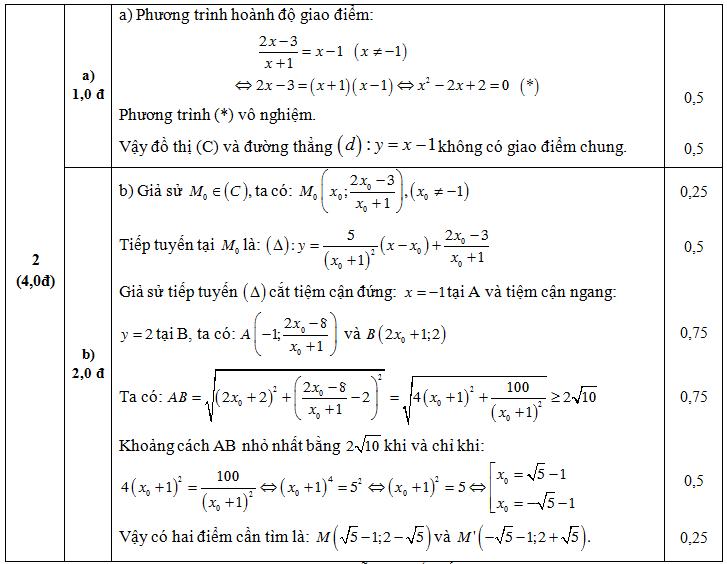 Đáp án câu 2 đề kiểm tra 45 phút chương 1 giải tích lớp 12 đề 2