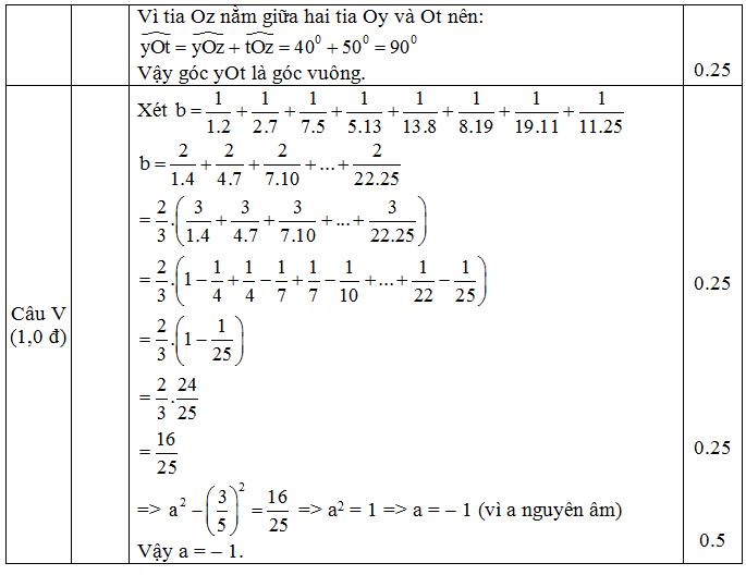 Đáp án đề KSCL Toán 7 câu 5
