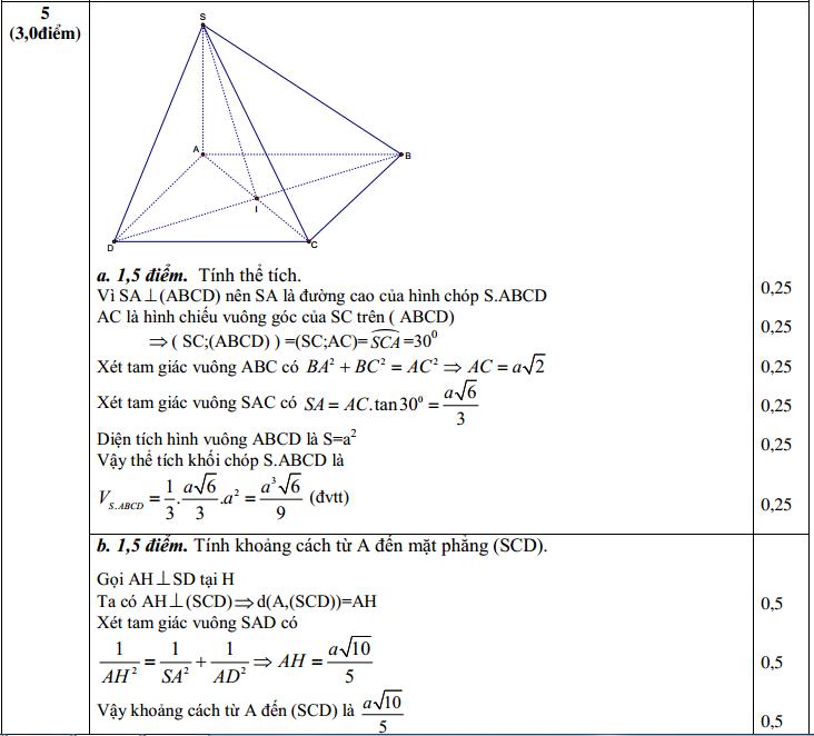 Đáp án đề thi học kì 1 môn toán 12 câu 5