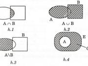 Bài ôn tập chương 1 Đại số lớp 10: Bài 1,2,3,4,5, 6,7,8,9,10, 11,12,13, 14,15 SGK trang 24, 25