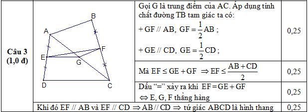 Đáp án câu 3thi kiểm tra giữa kì 1 toán Hình 8