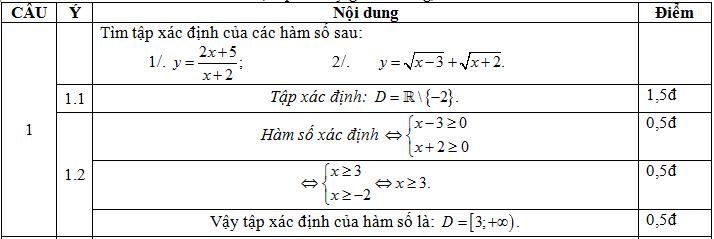 Đáp án bài 1 đề 2