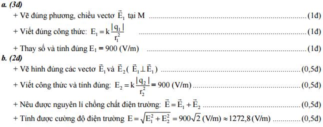 Đáp án bài 1: Thi giữa kì 1 môn Lý lớp 11
