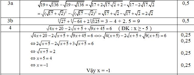 Đáp án giữa kì 1 Toán 9 bài 3,4