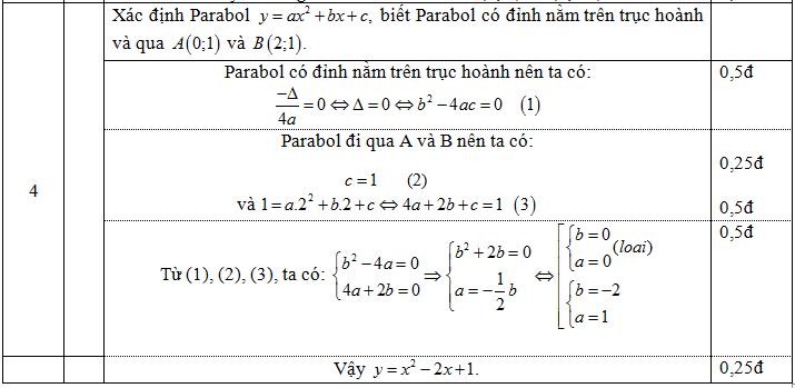 Đáp án bài 4 đề 2