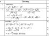 Đề kiểm tra chất lượng giữa học kì 1 toán lớp 9 năm 2015