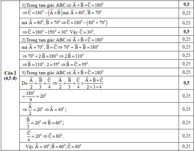 Đáp án câu 2 kiểm tra giữa kì 1 toán 7 hình học