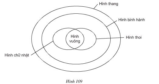 hinh109
