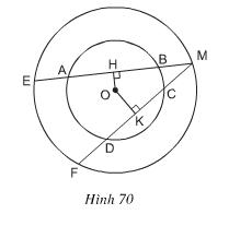 HINH 70