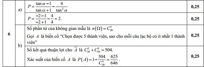 Đáp án đề thi thử THPT Quốc Gia Môn Toán lần 1 câu 6