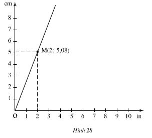 hinh 28