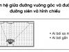 Bài tập 8,9,10 ,11,12 ,13,14 trang 59,60 SGK Toán lớp 7 tập 2: Quan hệ giữa đường vuông góc và đường xiên, đường xiên và hình chiếu