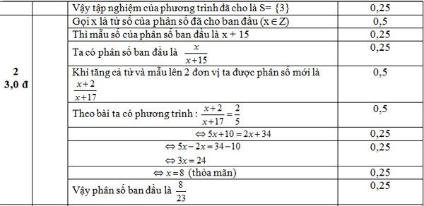 Dap-an-de-kiem-tra-chuong-3-dai-so-8-cau-2-De-chan