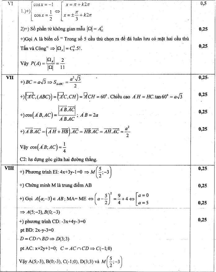 Dap an cau 6,7,8 de thi KSCL Dau nam 12 mon Toan - THPT Han Thuyen