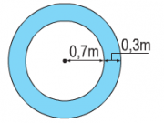 Tiết 98 – Giải bài 1,2,3 trang 100 Toán 5: Luyện tập (diện tích hình tròn)