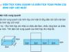Giải bài 1,2 Toán lớp 5 trang 110 : Diện tích xung quanh và diện tích toàn phần của hình hộp chữ nhật