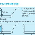 Bài 1,2,3 trang 104 SGK Toán 4: Diện tích hình bình hành