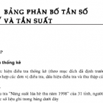 Giải bài 1,2,3,4 trang 113,114 Đại số lớp 10: Bảng phân bố tần số và tần suất
