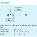 Bài 1,2,3,4 trang 158,159 SGK Toán 5: Phép cộng