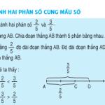 Toán 4 trang 119 – So sánh hai phân số có cùng mẫu số