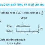 Giải bài Tìm hai số khi biết tổng và tỉ số của hai số đó Toán 4