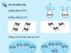 10 dạng bài thông dụng phụ huynh cần dạy con (Chương 1) Toán 1