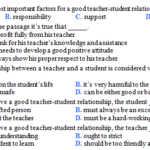 Đề Tiếng Anh 10 trong kì thi cuối học kì 1 Vĩnh Phúc (40 câu trắc nghiệm có đáp án đầy đủ)
