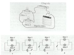 Đề kiểm tra 1 tiết Chương 3 Vật lí 7 Điện học : Có 2 quả cầu cùng kích thước, nhiễm điện khác loại, giữa chúng có tác dụng gì?