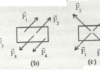 Đề 45 phút Chương 1 Lý 8 Cơ học: 1. Chuyển động cơ học là gì?