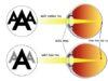 Kiểm tra học kì 2 Vật lí 9: Để phân biệt dòng điện xoay chiều với dòng điện một chiều ta dựa vào dấu hiệu nào ?
