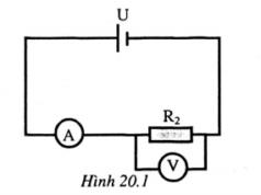 Kiểm tra 1 tiết Chương 3 Vật lí 7 Điện học : Cọ xát thanh thủy tinh bằng miếng lụa, cọ xát mảnh pôliêtilen bằng miếng len. Đưa thanh thủy tinh lại gần mảnh pôliêtilen thì