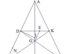 Bài kiểm tra học kì 2 môn Toán 10: Tìm tập xác định của hàm số