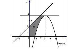 Đề thi học kì 2 môn Toán 12: Họ nguyên hàm của hàm số f(x) = sinx là