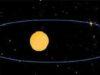Bài 1.1, 1.2, 1.3, 1.4 trang 5 SBT Lý 10: Một tờ giấy rơi từ độ cao 3 m có quỹ đạo chuyển động là đường thẳng ?