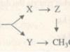 Đề kiểm tra 45 phút Chương 1 – Este, Lipit – Hóa 12: Trong các chất có công thức sau đây, chất nào có thể là este đơn chức?