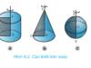 Bài 6. Bản vẽ các khối tròn xoay – Công nghệ lớp 8: Hình chiếu đứng và hình chiếu cạnh có hình dạng gì ?