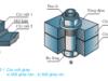 Bài 25. Mối ghép cố định, mối ghép không tháo được – Công nghệ lớp 8: Mối ghép bằng đính tán và hàn được hình thành như thế nào?