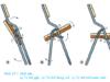 Bài 27. Mối ghép động – Công nghệ 8: Có mấy loại khớp động thường gặp ? Tìm ví dụ mỗi loại ?