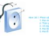 Bài 36. Vật liệu kỹ thuật điện – Công nghệ 8: Hãy kể tên những bộ phân làm bằng vật liệu cách điện trong các đồ dùng điện mà em biết ?