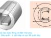 Bài 44. Đồ dùng loại Điện – Cơ: quạt điện, máy bơm nước – Công nghệ lớp 8: Động cơ điện được sử dụng để làm gì ?