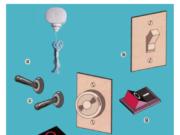 Bài 51. Thiết bị đóng – cắt và lấy điện của mạng điện trong nhà – Công nghệ 8:Quan sát mạng điện trong nhà em em thấy có những thiết bị đóng- cắt và lấy điện nào ?