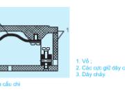 Bài 53. Thiết bị bảo vệ của mạng điện trong nhà – Công nghệ 8: Hãy nêu ưu điểm của aptomat so với cầu chì ?