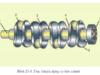 Bài 23. Cơ cấu trục khuỷu thanh truyền – Công nghệ 11: Trình bày cấu tạo của pit-tông, thanh truyền và trục khuỷu