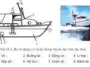 Bài 35. Động cơ đốt trong dùng cho tàu thủy – Công nghệ 11: Trình bày đặc điểm của hệ thống truyền lực trên tàu thuỷ