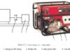 Bài 37. Động cơ đốt trong dùng cho máy phát điện – Công nghệ 11: Nêu cấu tạo chung của cụm động cơ – máy phát.
