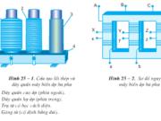 Bài 25. Máy điện xoay chiều ba pha – máy biến áp ba pha – Công nghệ 12: Nêu nguyên lí làm việc của máy biến áp ba pha.