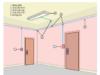 Bài 11. Lắp đặt dây dẫn của mạng điện trong nhà – Công nghệ lớp 9: Phương pháp lắp đặt dây dẫn điện của mạng điện trong nhà ?